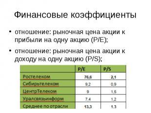 Финансовые коэффициенты отношение: рыночная цена акции к прибыли на одну акцию (