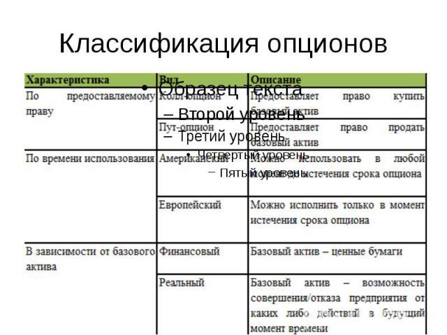 Классификация опционов
