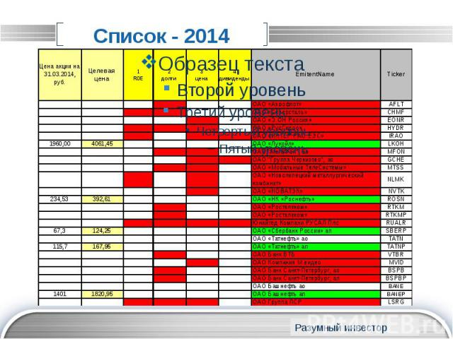 Список - 2014