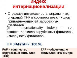 индекс интернационализации Отражает интенсивность заграничных операций ТНК в соо