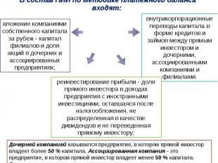В состав ПИИ по методике платежного баланса входят: