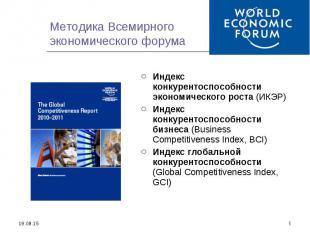 Индекс конкурентоспособности экономического роста (ИКЭР) Индекс конкурентоспособ