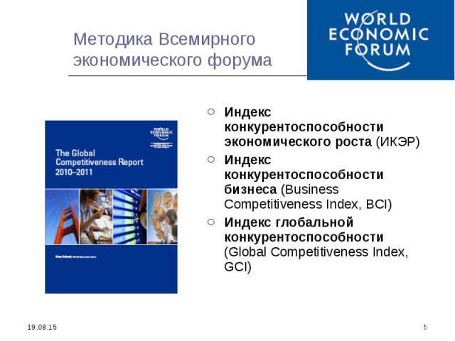 Индекс конкурентоспособности экономического роста (ИКЭР) Индекс конкурентоспособности экономического роста (ИКЭР) Индекс конкурентоспособности бизнеса (Business Competitiveness Index, BCI) Индекс глобальной конкурентоспособности (Global Competitiven…