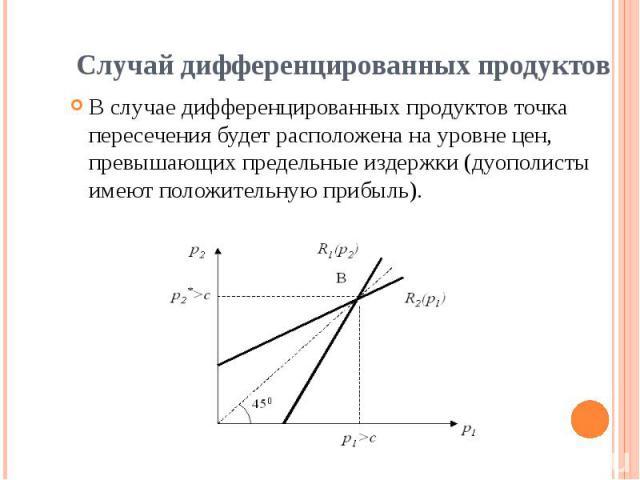 Случай дифференцированных продуктов В случае дифференцированных продуктов точка пересечения будет расположена на уровне цен, превышающих предельные издержки (дуополисты имеют положительную прибыль).