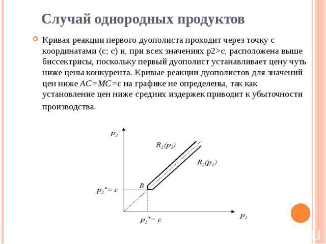 Случай однородных продуктов Кривая реакции первого дуополиста проходит через точку с координатами (с; с) и, при всех значениях p2>c, расположена выше биссектрисы, поскольку первый дуополист устанавливает цену чуть ниже цены конкурента. Кривые реа…