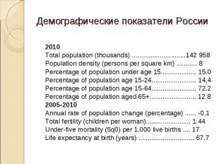 2010 Total population (thousands) .............................142 958 Populatio