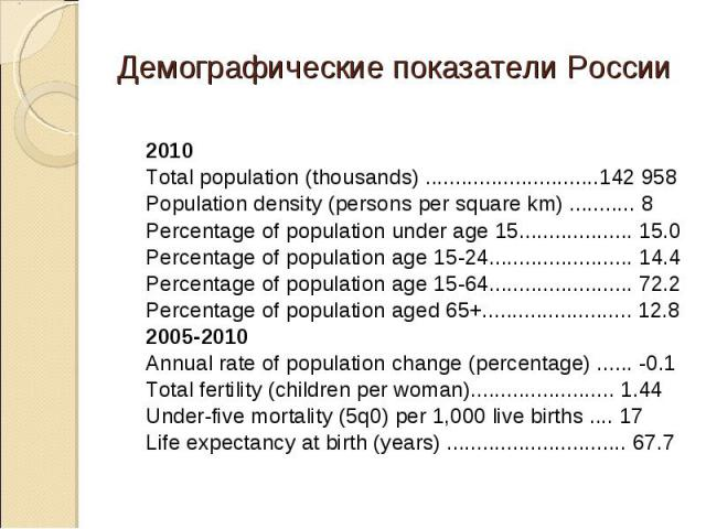 2010 Total population (thousands) .............................142 958 Population density (persons per square km) ........... 8 Percentage of population under age 15................... 15.0 Percentage of population age 15-24........................ …