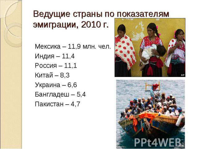 Мексика – 11,9 млн. чел. Индия – 11,4 Россия – 11,1 Китай – 8,3 Украина – 6,6 Бангладеш – 5,4 Пакистан – 4,7