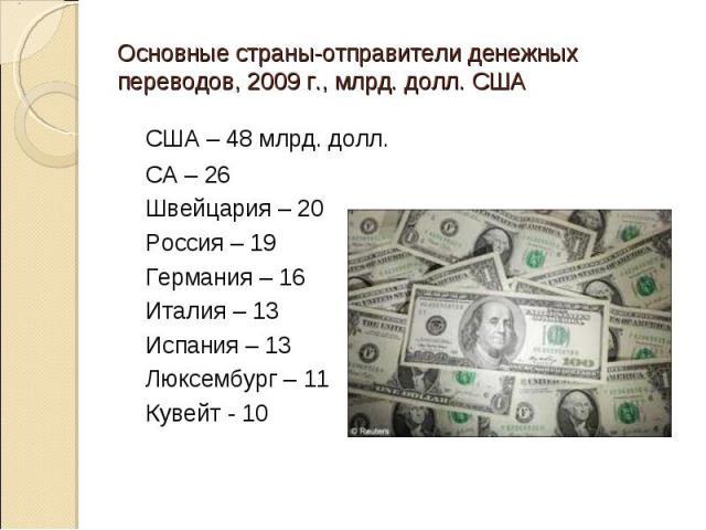 США – 48 млрд. долл. США – 48 млрд. долл. СА – 26 Швейцария – 20 Россия – 19 Германия – 16 Италия – 13 Испания – 13 Люксембург – 11 Кувейт - 10