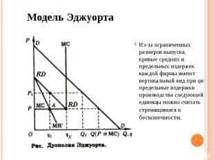 Модель Эджуорта Из-за ограниченных размеров выпуска, кривые средних и предельных