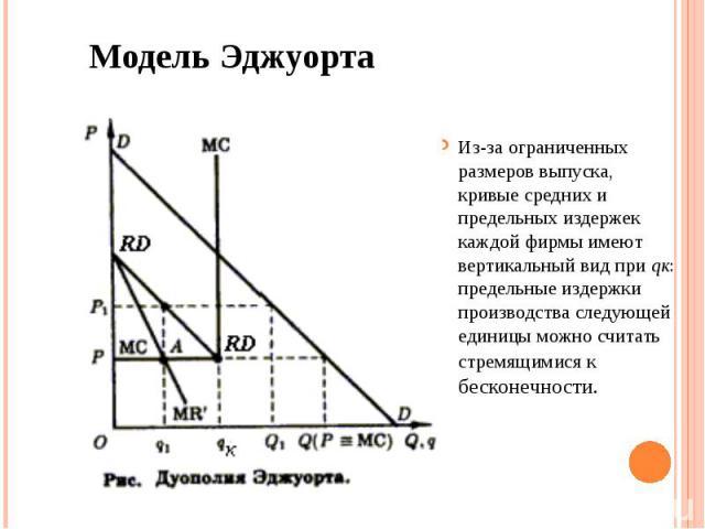 Модель Эджуорта Из-за ограниченных размеров выпуска, кривые средних и предельных издержек каждой фирмы имеют вертикальный вид при qк: предельные издержки производства следующей единицы можно считать стремящимися к бесконечности.