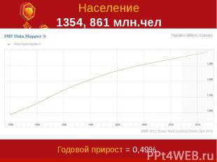 Население 1354, 861 млн.чел