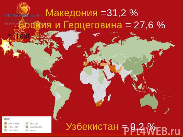 Македония =31,2 % Босния и Герцеговина = 27,6 % Text