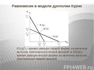 Равновесие в модели дуополии Курно R1(q2) – кривая реакции первой фирмы на велич