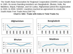 The South Asian Association for Regional Cooperation (SAARC) was founded in 1985