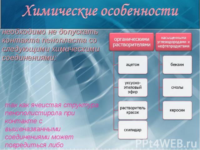 необходимо не допускать контакта пенопласта со следующими химическими соединениями: необходимо не допускать контакта пенопласта со следующими химическими соединениями: