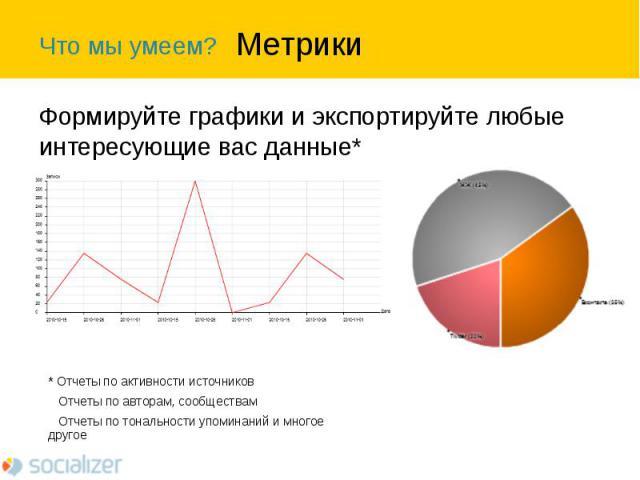 Формируйте графики и экспортируйте любые интересующие вас данные* Формируйте графики и экспортируйте любые интересующие вас данные*