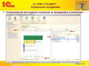 1С:CRM СТАНДАРТ Управление продажами Оперативный инструмент контроля за продажам