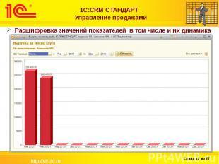 1С:CRM СТАНДАРТ Управление продажами Расшифровка значений показателей в том числ