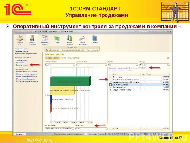 1С:CRM СТАНДАРТ Управление продажами Оперативный инструмент контроля за продажами в компании – «Воронка продаж»