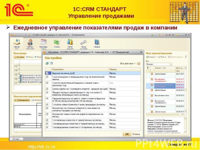 1С:CRM СТАНДАРТ Управление продажами Ежедневное управление показателями продаж в компании