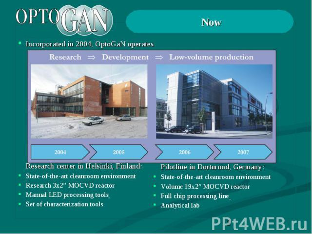 Now Incorporated in 2004, OptoGaN operates