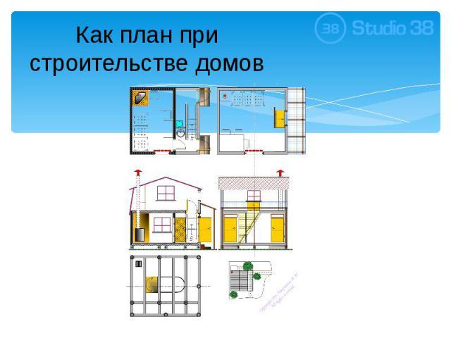 Как план при строительстве домов