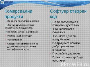 Комерсиални продукти + По-зрели продукти на пазара + Доставчикът предоставя внед