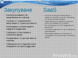 Закупуване Класически вариант на придобиване на софтуер Свързан е с първоначална