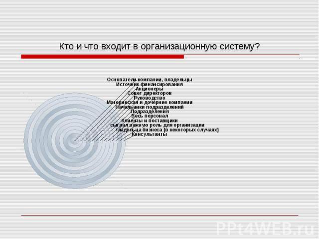 Кто и что входит в организационную систему?