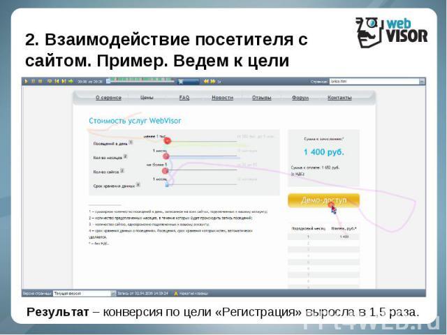 Результат – конверсия по цели «Регистрация» выросла в 1,5 раза.