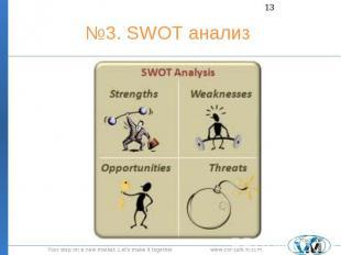 №3. SWOT анализ