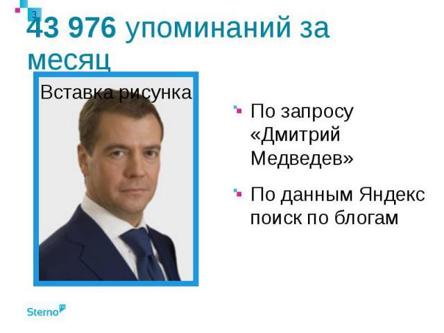 43 976 упоминаний за месяц По запросу «Дмитрий Медведев» По данным Яндекс поиск по блогам