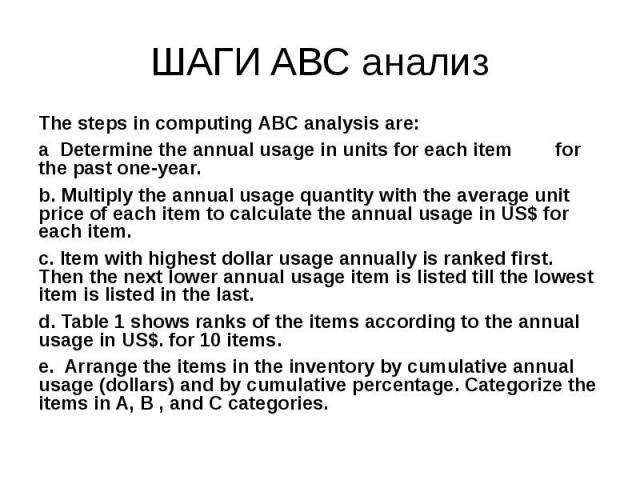 ШАГИ ABC анализ The steps in computing ABC analysis are: a Determine the annual usage in units for each item for the past one-year. b. Multiply the annual usage quantity with the average unit price of each item to calculate the annual usage in US$ f…