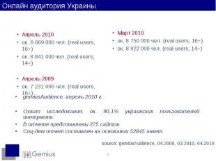 Апрель 2010 Апрель 2010 ок. 8669000 чел. (real users, 16+) ок. 8&nbs