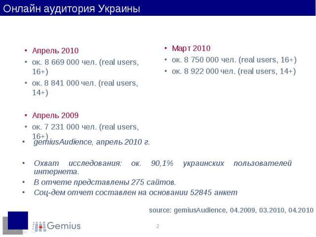 Апрель 2010 Апрель 2010 ок. 8669000 чел. (real users, 16+) ок. 8841 000чел. (real users, 14+) Апрель 2009 ок. 7231000 чел. (real users, 16+)