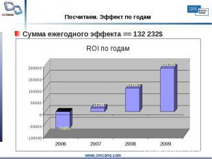 Сумма ежегодного эффекта == 132 232$ Сумма ежегодного эффекта == 132 232$