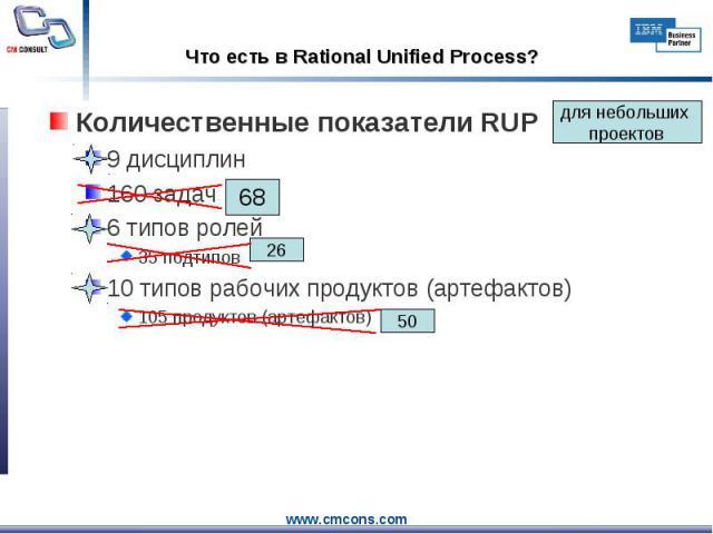Количественные показатели RUP Количественные показатели RUP 9 дисциплин 160 задач 6 типов ролей 35 подтипов 10 типов рабочих продуктов (артефактов) 105 продуктов (артефактов)