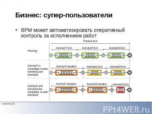 Бизнес: супер-пользователи BPM может автоматизировать оперативный контроль за ис