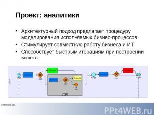 Проект: аналитики Архитектурный подход предлагает процедуру моделирования исполн