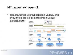 ИТ: архитекторы (1) Предлагается многоуровневая модель для структурирования взаи