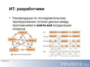 ИТ: разработчики Рекомендации по последовательному преобразованию потоков данных