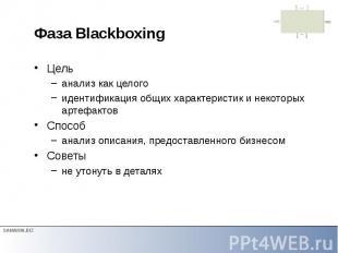 Фаза Blackboxing Цель анализ как целого идентификация общих характеристик и неко