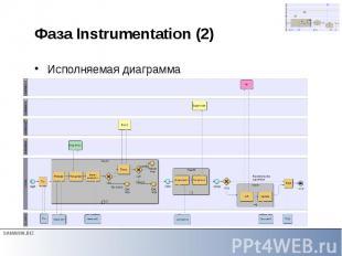 Фаза Instrumentation (2) Исполняемая диаграмма