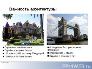 Важность архитектуры