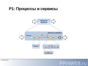 P1: Процессы и сервисы