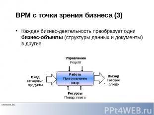 BPM с точки зрения бизнеса (3) Каждая бизнес-деятельность преобразует одни бизне