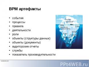 BPM артефакты события процессы правила деятельности роли объекты (структуры данн