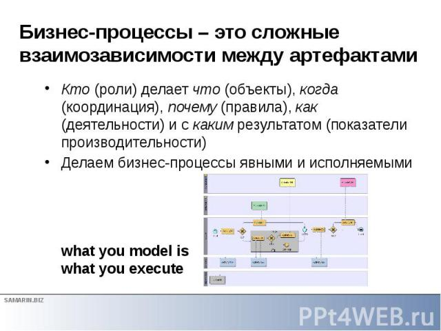 Бизнес-процессы – это сложные взаимозависимости между артефактами Кто (роли) делает что (объекты), когда (координация), почему (правила), как (деятельности) и с каким результатом (показатели производительности) Делаем бизнес-процессы явными и исполн…