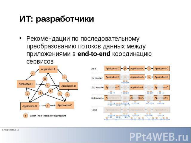 ИТ: разработчики Рекомендации по последовательному преобразованию потоков данных между приложениями в end-to-end координацию сервисов